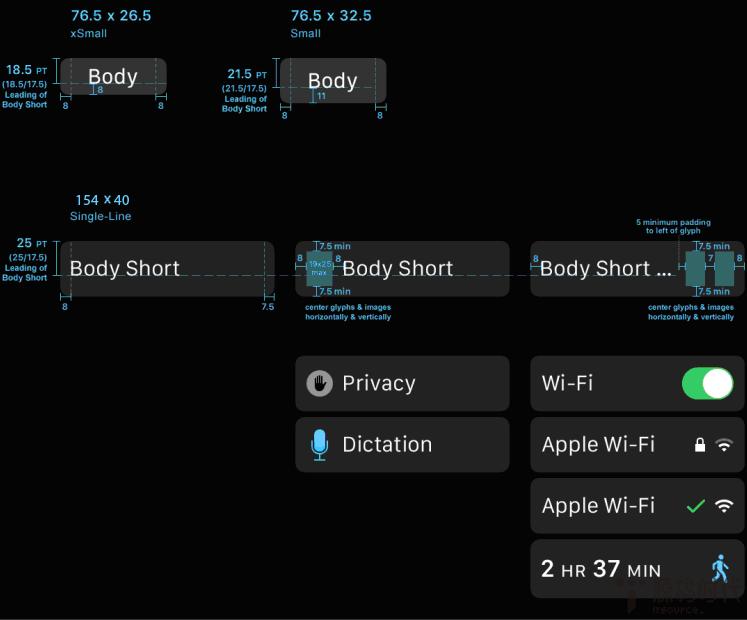2.双行控件和列表布局尺寸图片